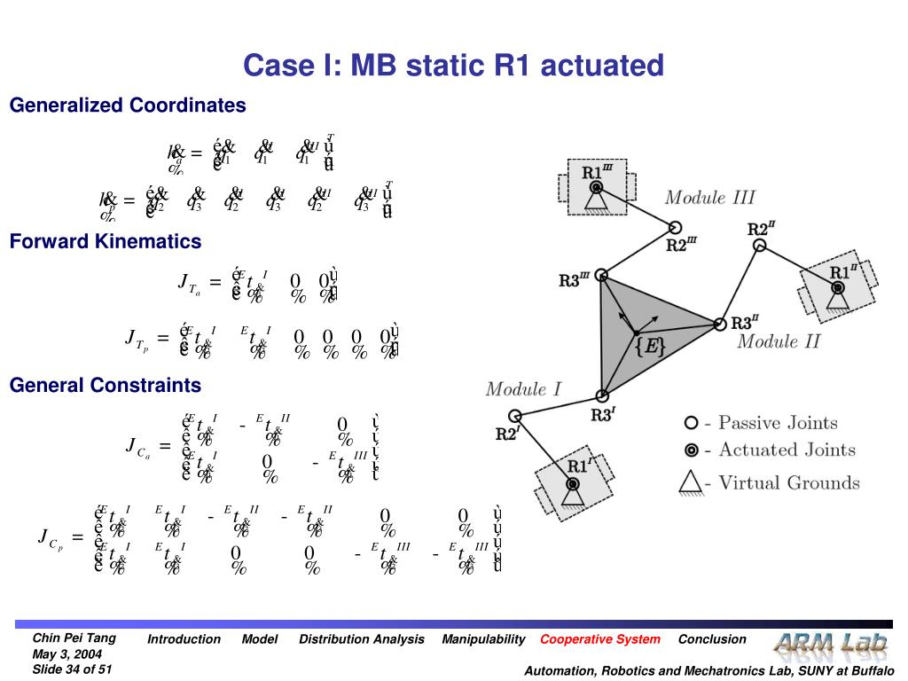 Case I: MB static R1 actuated