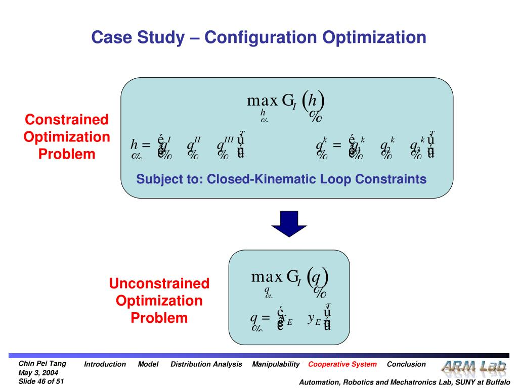 Subject to: Closed-Kinematic Loop Constraints