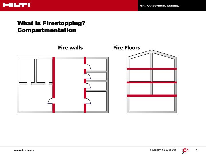 firestopping basics E-train is 3m fire protection's comprehensive online education program, designed to provide users with general firestopping information and trade-specific installation details e-train provides a wealth of information - from firestopping basics and system nomenclature to detailed installation techniques.