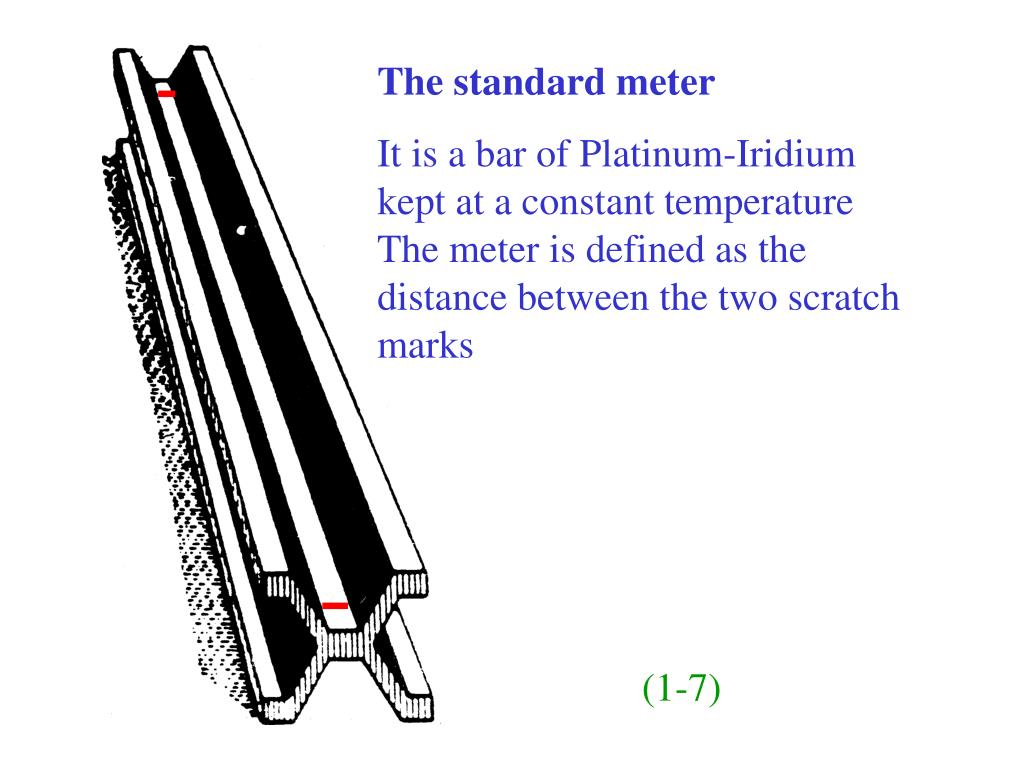 The standard meter