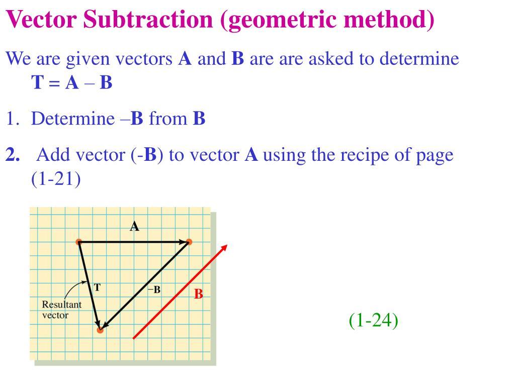 Vector Subtraction (geometric method)
