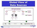 global view of data sources