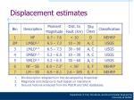 displacement estimates10