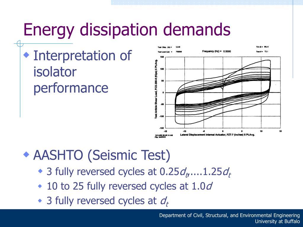 Energy dissipation demands