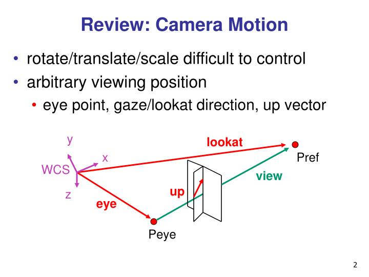 Review camera motion
