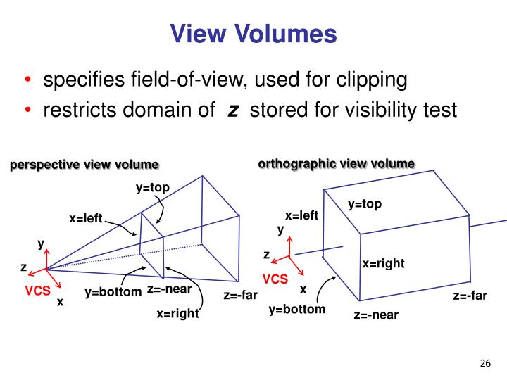 orthographic view volume