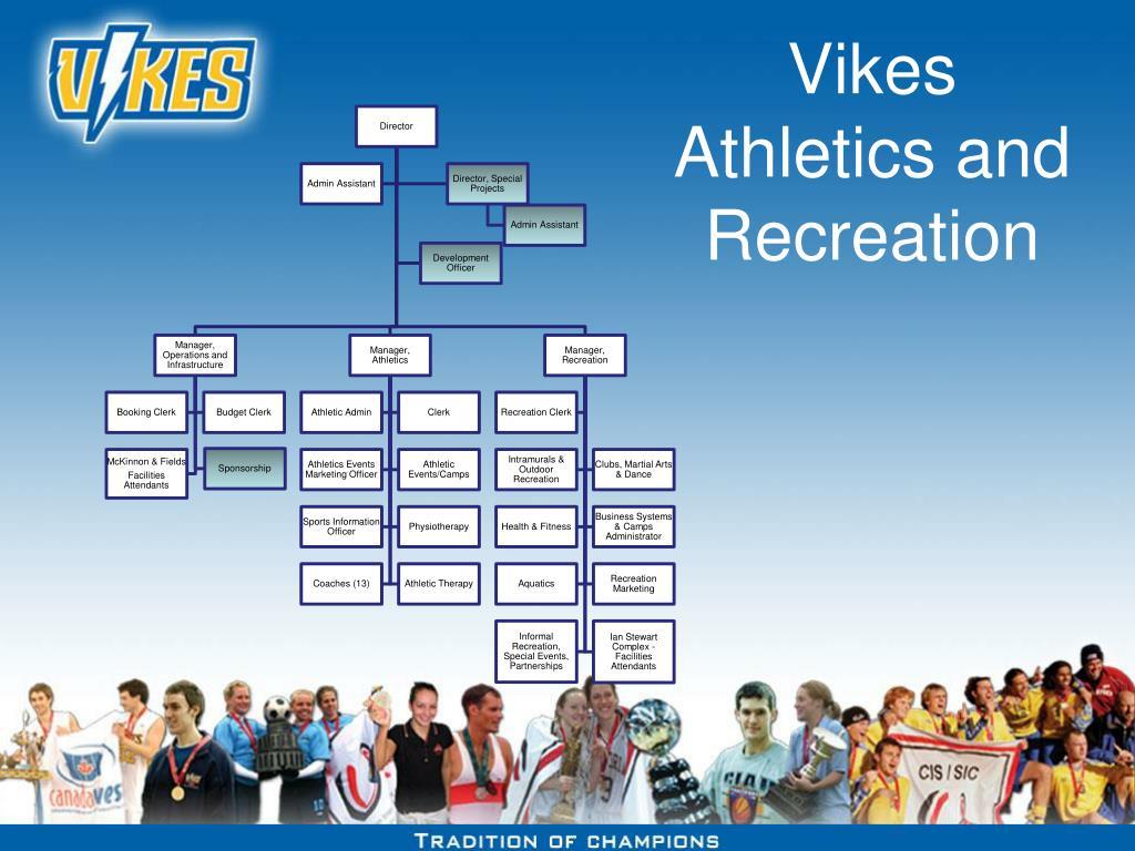 Vikes Athletics and Recreation