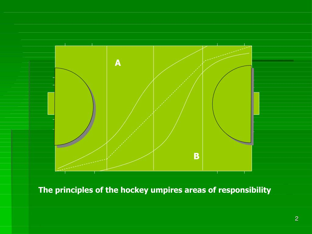 © England Hockey