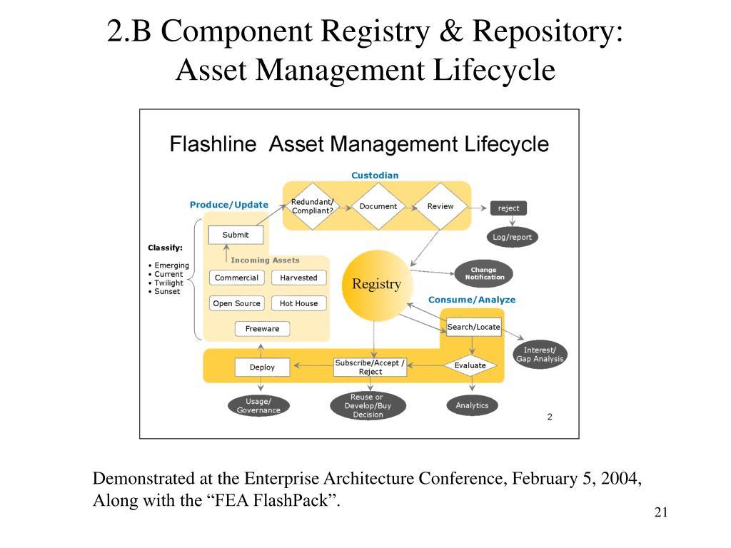 2.B Component Registry & Repository: