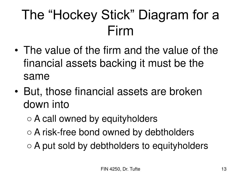 "The ""Hockey Stick"" Diagram for a Firm"