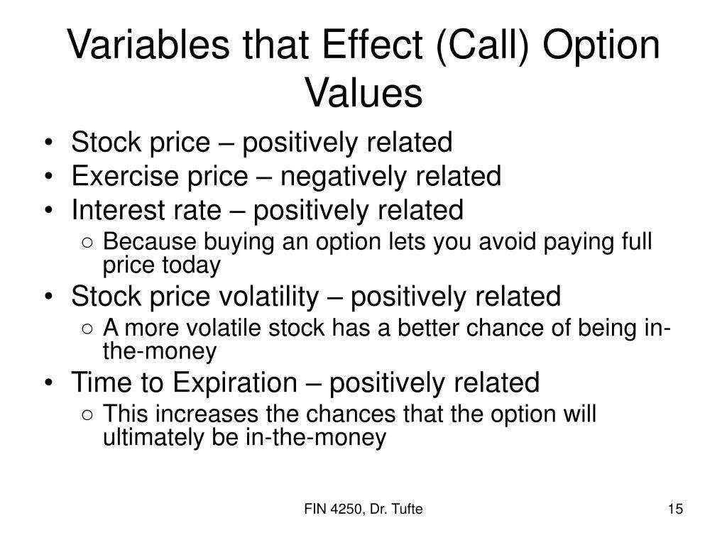 Variables that Effect (Call) Option Values
