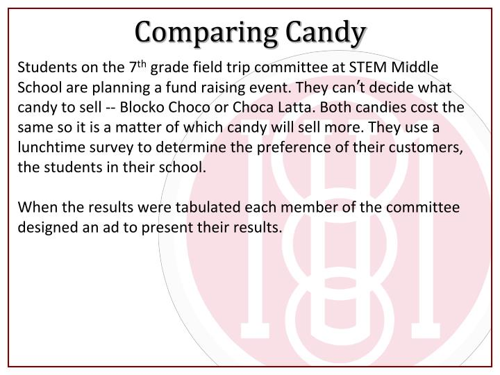 Comparing Candy