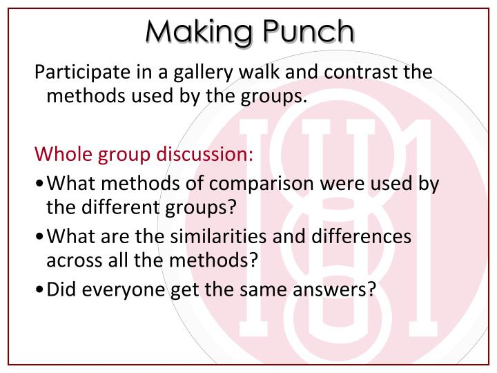 Making Punch