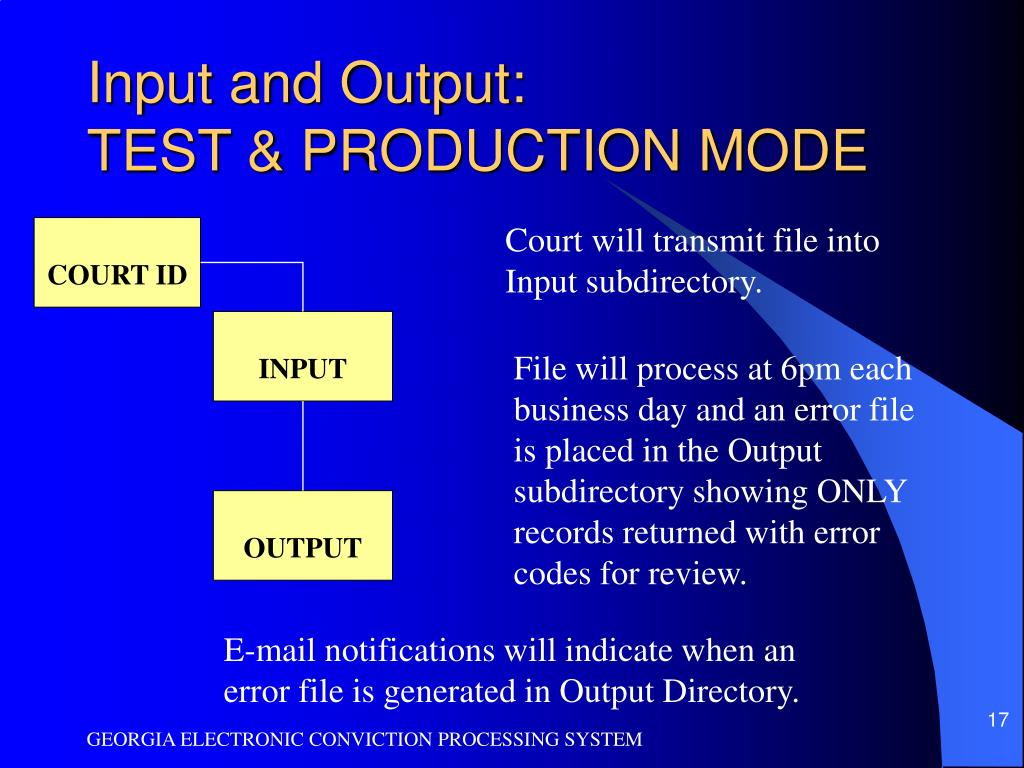 Input and Output: