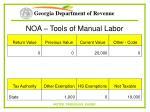 noa tools of manual labor