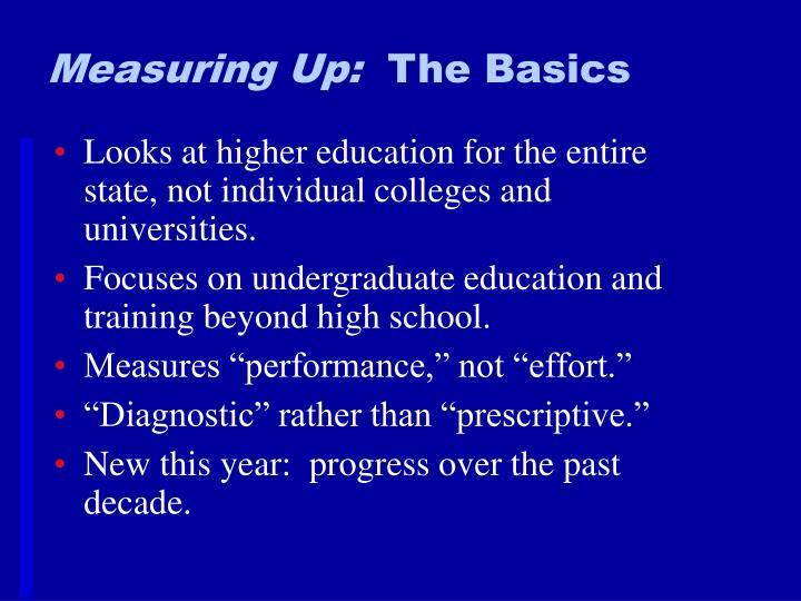 Measuring up the basics