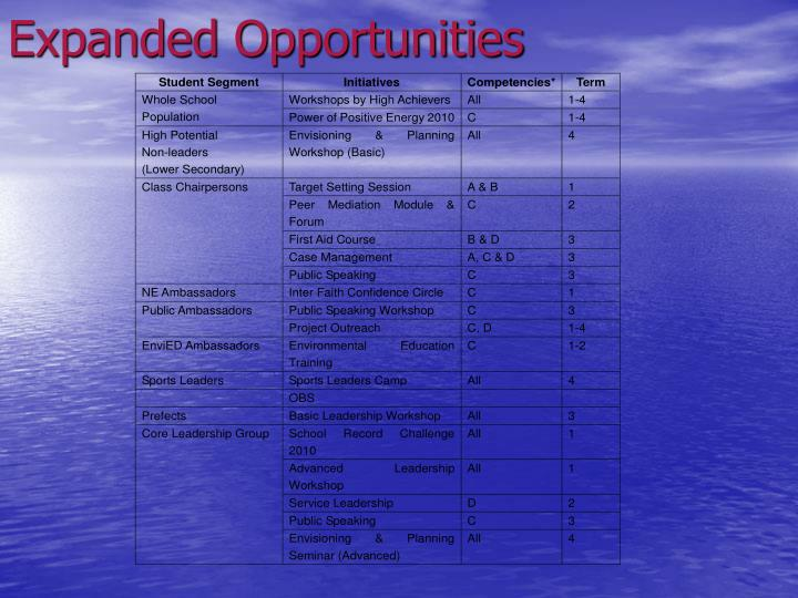 Expanded Opportunities