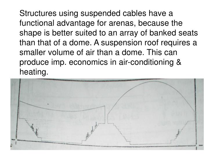 Structures using suspended cables have a functional advantage for arenas, because the shape is better suited to an array of banked seats than that of a dome. A suspension roof requires a smaller volume of air than a dome. This can produce imp. economics in air-conditioning & heating.