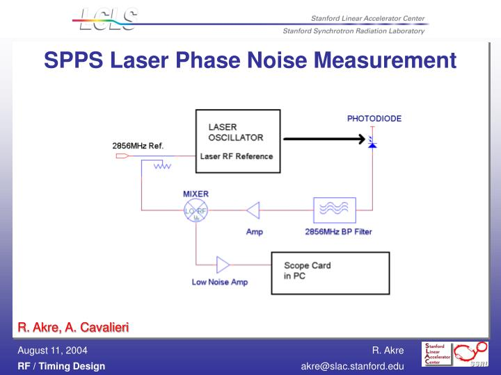 SPPS Laser Phase Noise Measurement