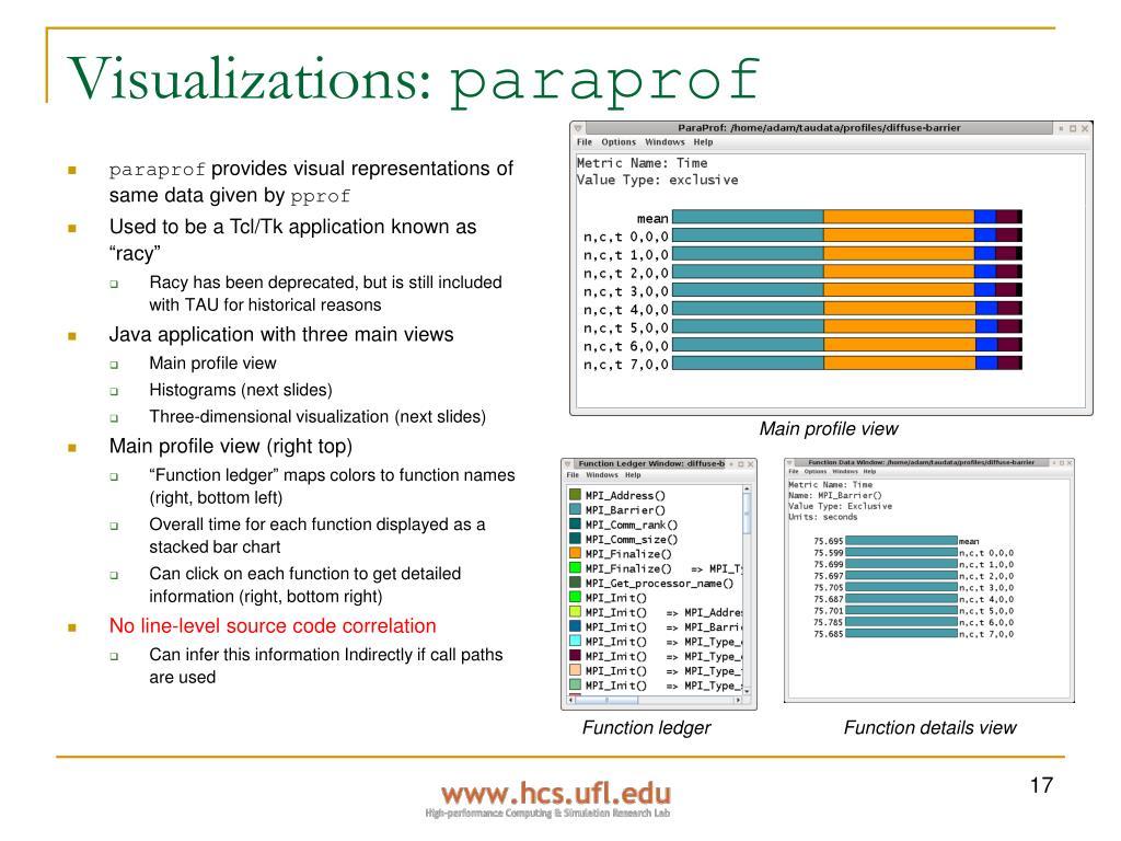 Visualizations: