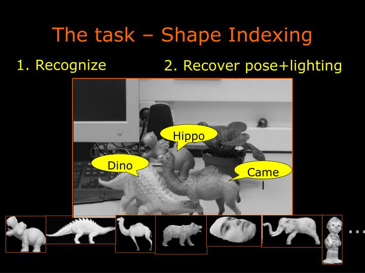 The task shape indexing
