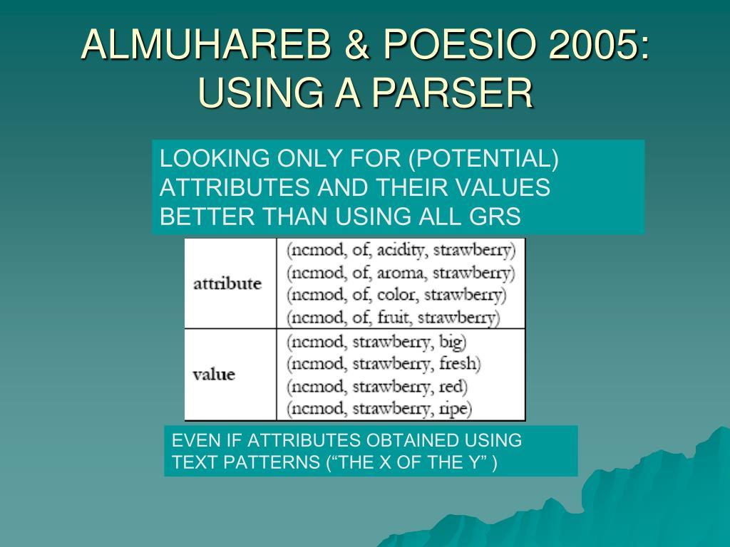 ALMUHAREB & POESIO 2005: