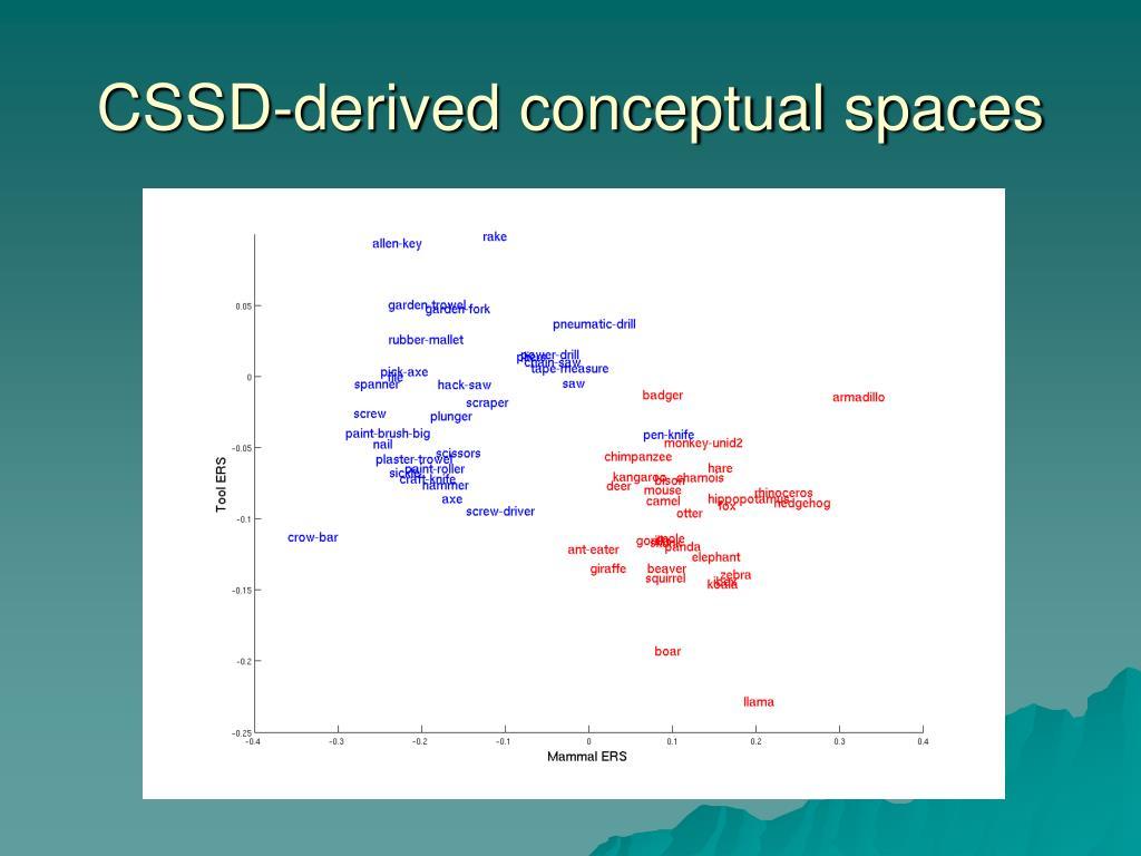 CSSD-derived conceptual spaces