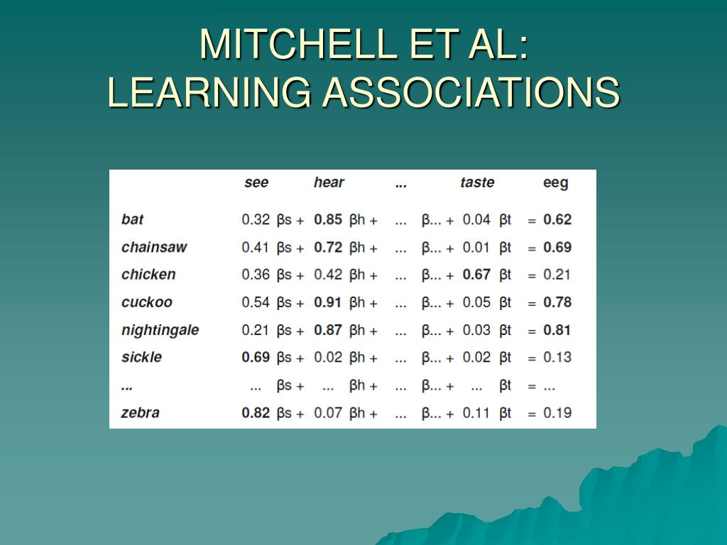 MITCHELL ET AL: