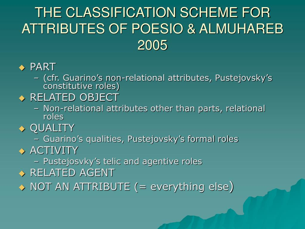 THE CLASSIFICATION SCHEME FOR ATTRIBUTES OF POESIO & ALMUHAREB 2005