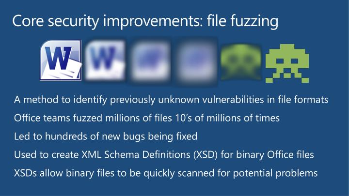 Core security improvements: file fuzzing