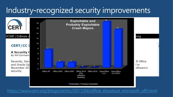 Industry-recognized security improvements