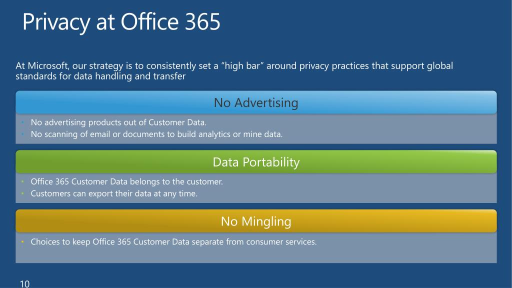 PPT - Microsoft Office 365 Security, Privacy, and Trust PowerPoint