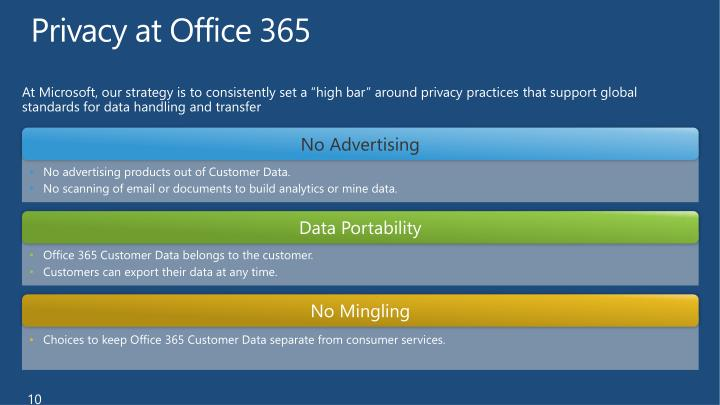Privacy at Office 365