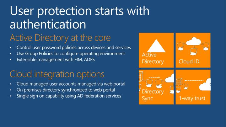 User protection starts with authentication
