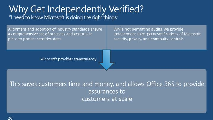 Why Get Independently Verified?
