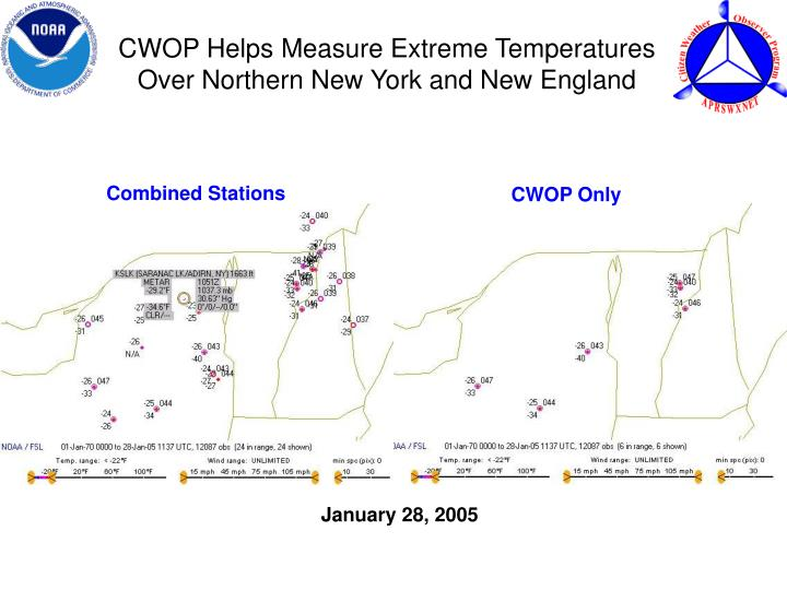 CWOP Helps Measure Extreme Temperatures
