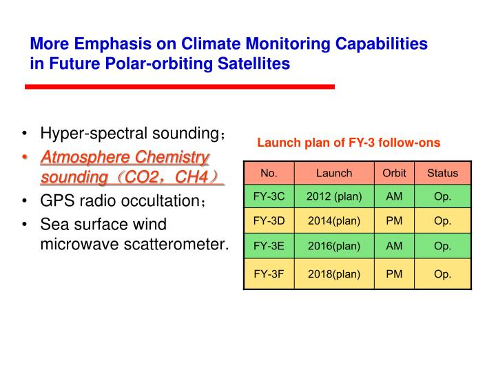 More Emphasis on Climate Monitoring Capabilities