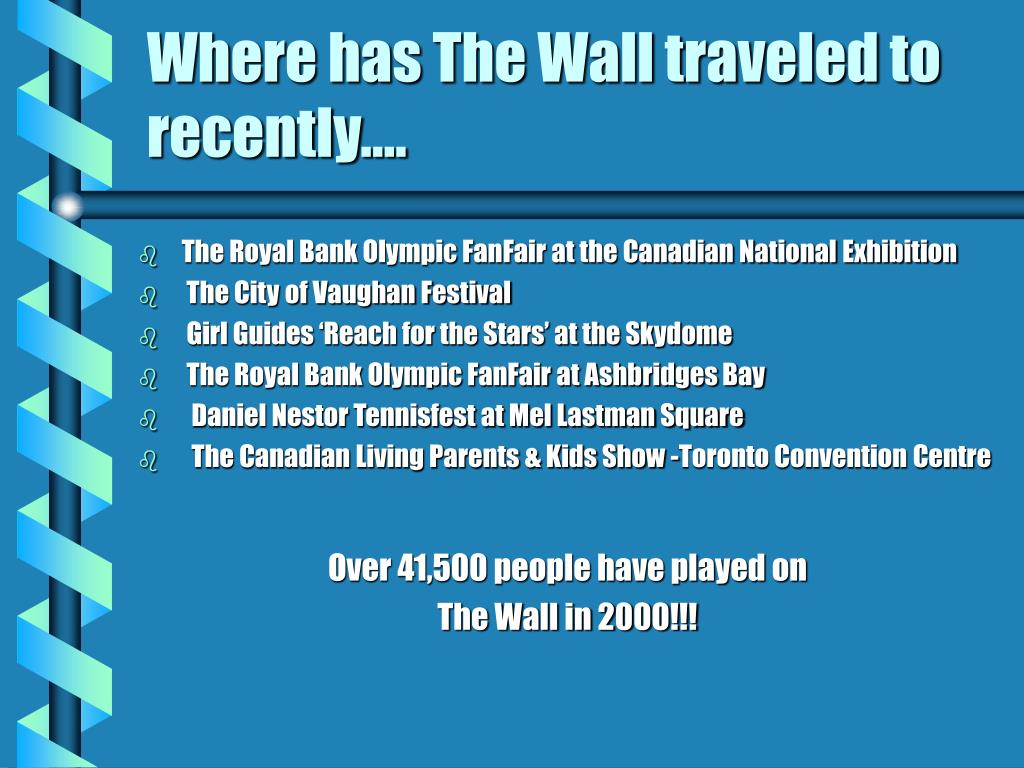Where has The Wall traveled to recently....
