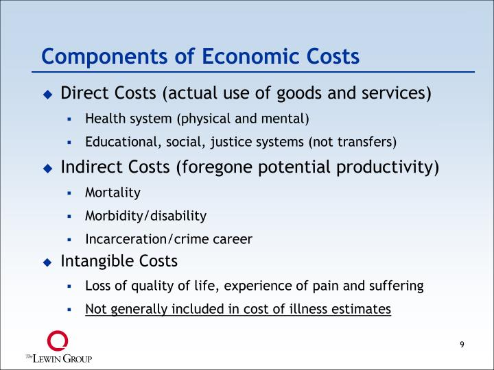 Components of Economic Costs