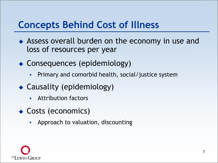 Concepts Behind Cost of Illness