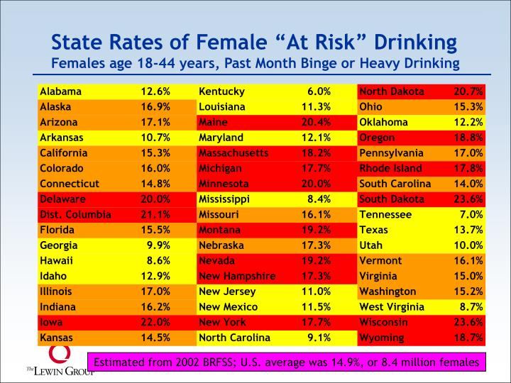 "State Rates of Female ""At Risk"" Drinking"