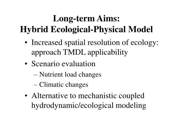 Long-term Aims: