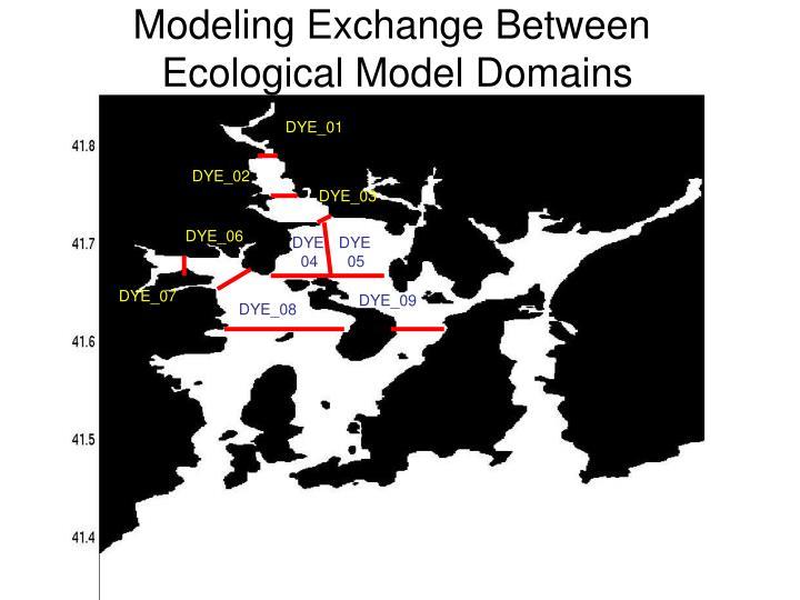 Modeling Exchange Between