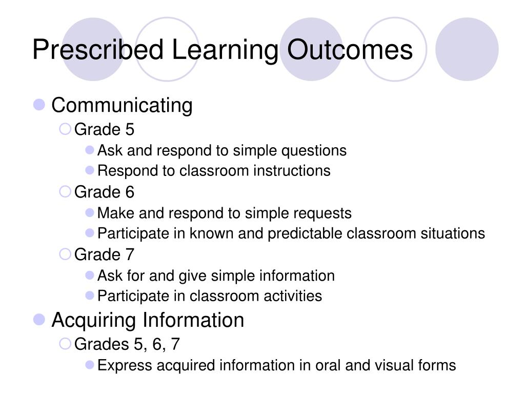 Prescribed Learning Outcomes