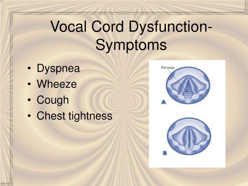 Vocal Cord Dysfunction- Symptoms