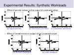 experimental results synthetic workloads