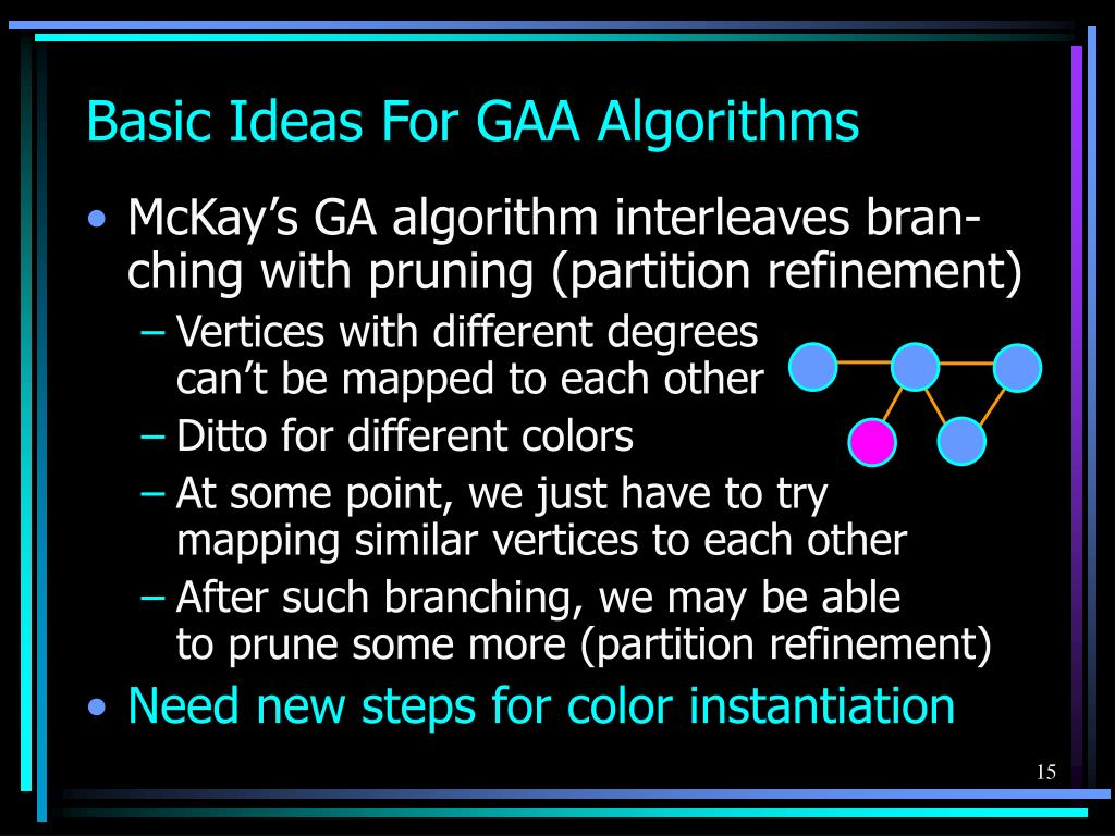 Basic Ideas For GAA Algorithms