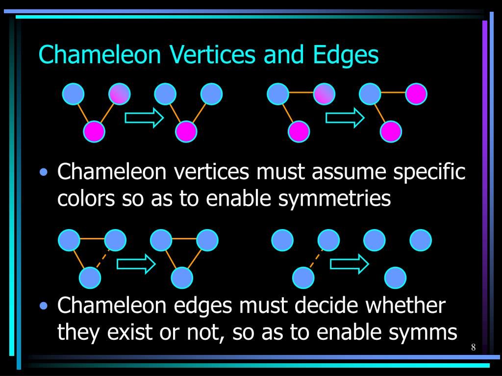 Chameleon Vertices and Edges
