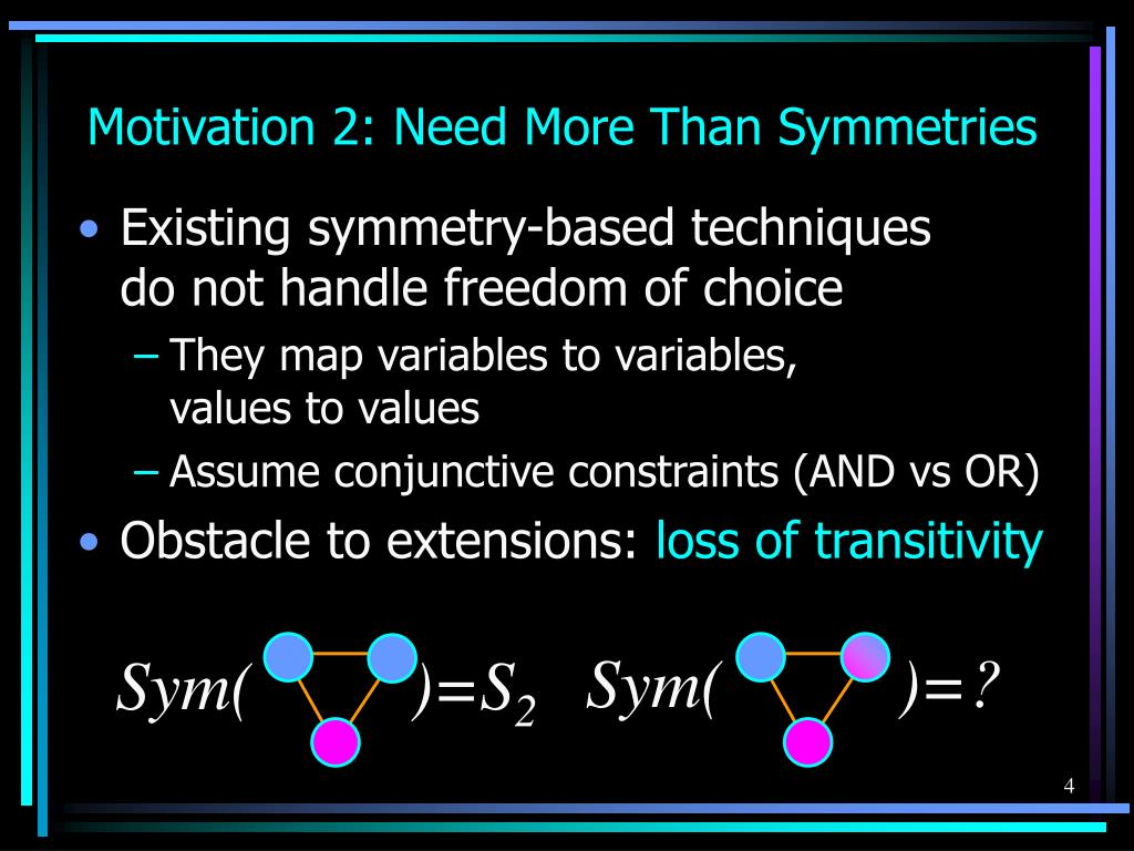 Motivation 2: Need More Than Symmetries
