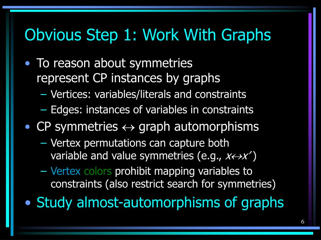Obvious Step 1: Work With Graphs